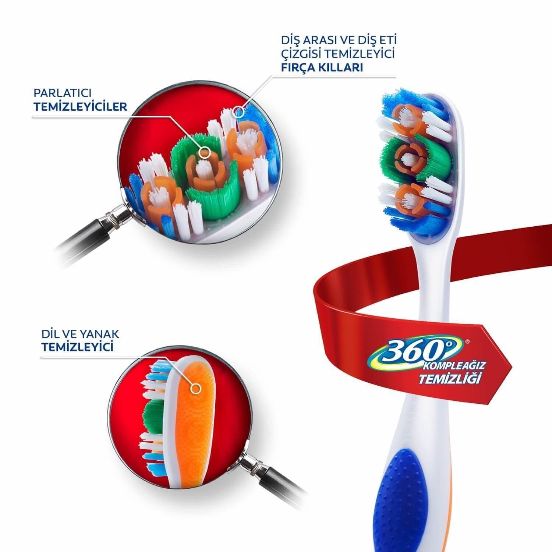 360 Komple Ağız Temizliği Diş Fırçası Orta 1+1